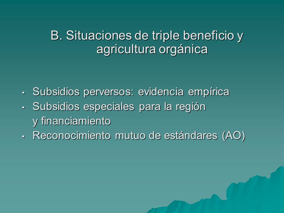 B. Situaciones de triple beneficio y agricultura orgánica Subsidios perversos: evidencia empírica Subsidios perversos: evidencia empírica Subsidios es