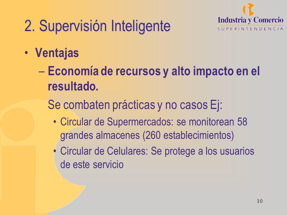 10 2. Supervisión Inteligente Ventajas – Economía de recursos y alto impacto en el resultado.
