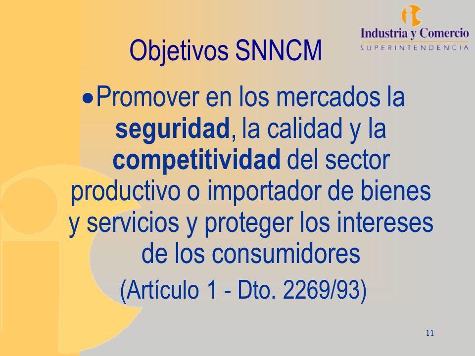 11 Objetivos SNNCM Promover en los mercados la seguridad, la calidad y la competitividad del sector productivo o importador de bienes y servicios y pr