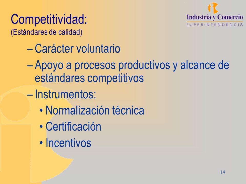 14 Competitividad: (Estándares de calidad) –Carácter voluntario –Apoyo a procesos productivos y alcance de estándares competitivos –Instrumentos: Norm