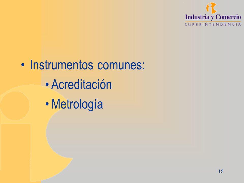15 Instrumentos comunes: Acreditación Metrología