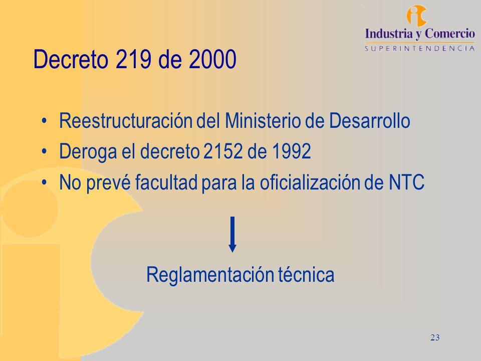 23 Decreto 219 de 2000 Reestructuración del Ministerio de Desarrollo Deroga el decreto 2152 de 1992 No prevé facultad para la oficialización de NTC Re