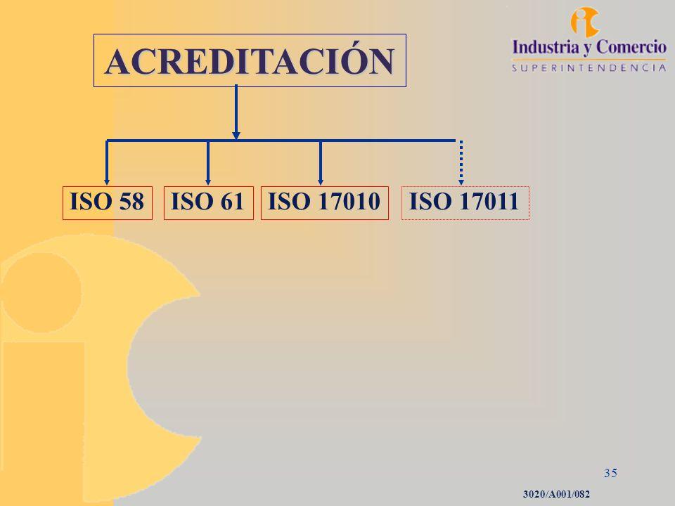 35 ISO 58 3020/A001/082 ACREDITACIÓN ISO 61ISO 17010ISO 17011