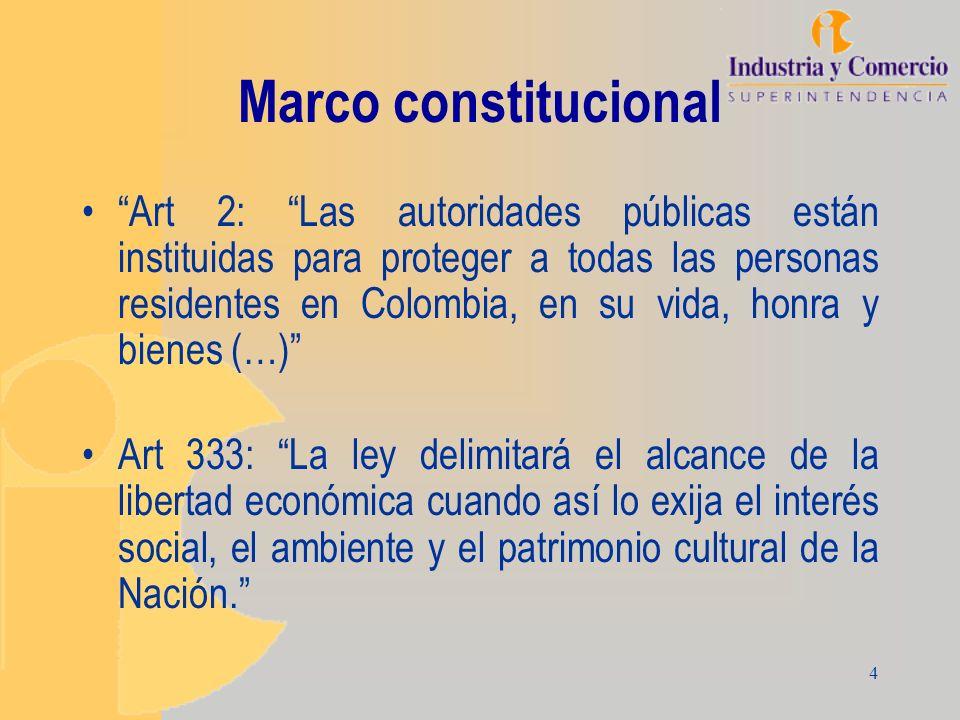 4 Marco constitucional Art 2: Las autoridades públicas están instituidas para proteger a todas las personas residentes en Colombia, en su vida, honra