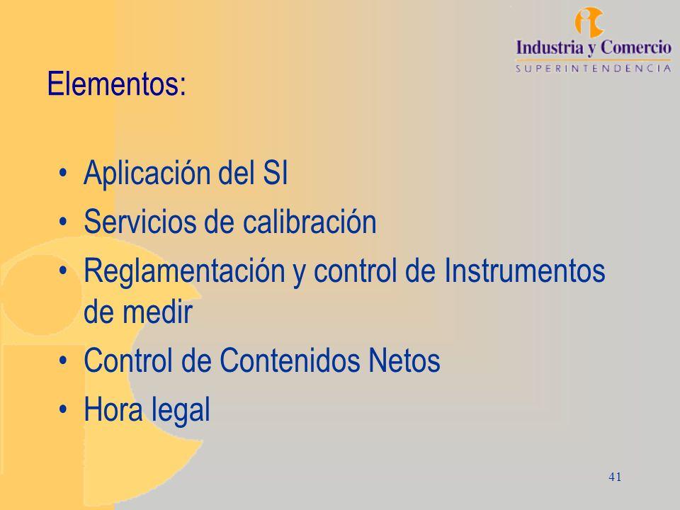 41 Elementos: Aplicación del SI Servicios de calibración Reglamentación y control de Instrumentos de medir Control de Contenidos Netos Hora legal