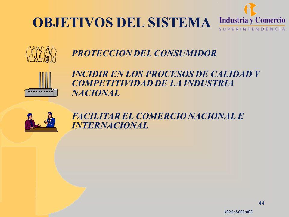 44 OBJETIVOS DEL SISTEMA PROTECCION DEL CONSUMIDOR INCIDIR EN LOS PROCESOS DE CALIDAD Y COMPETITIVIDAD DE LA INDUSTRIA NACIONAL FACILITAR EL COMERCIO