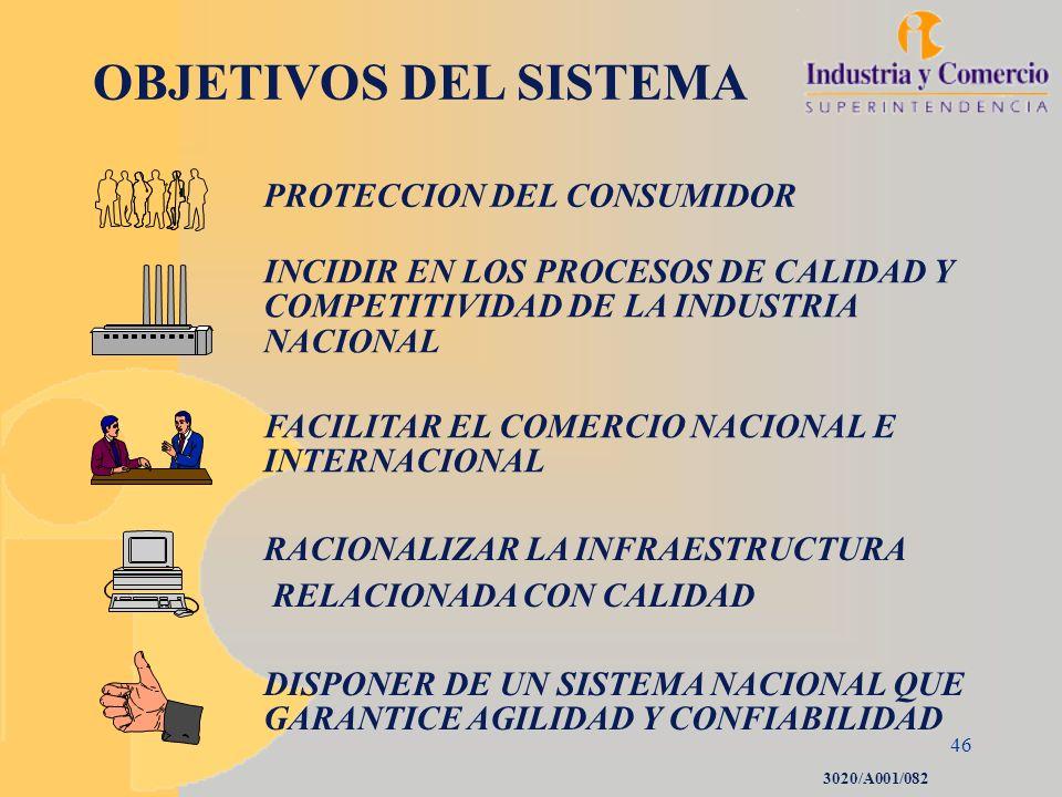 46 OBJETIVOS DEL SISTEMA PROTECCION DEL CONSUMIDOR INCIDIR EN LOS PROCESOS DE CALIDAD Y COMPETITIVIDAD DE LA INDUSTRIA NACIONAL FACILITAR EL COMERCIO
