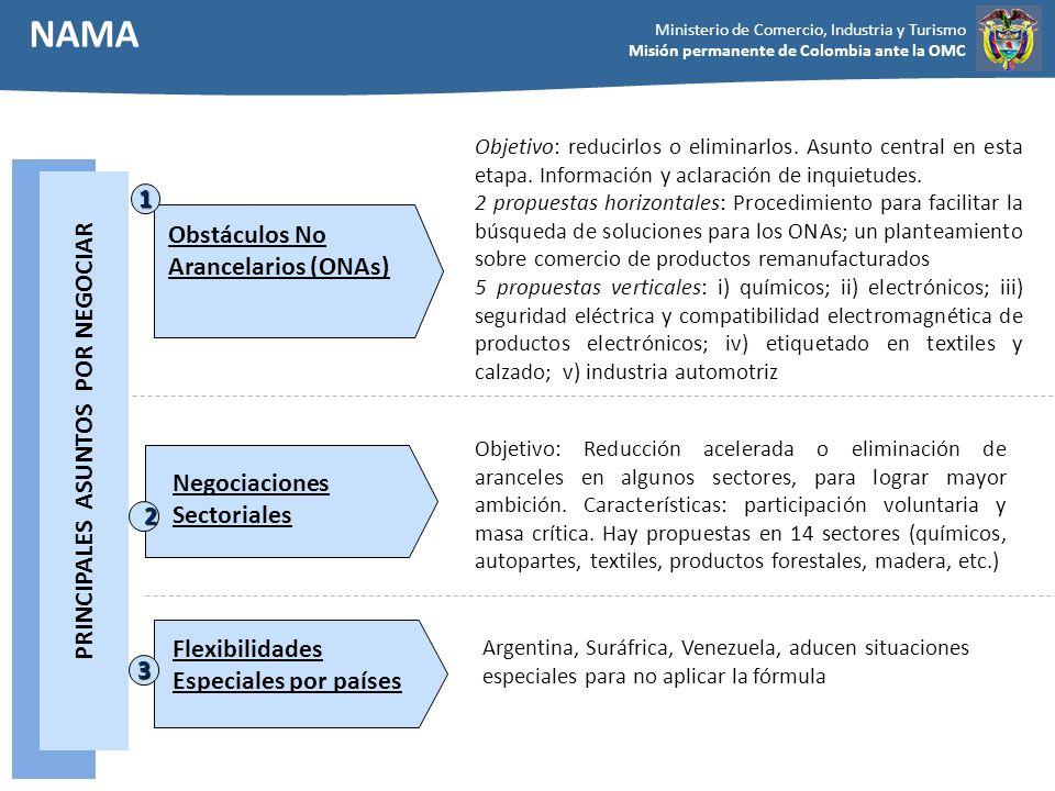 Ministerio de Comercio, Industria y Turismo Misión permanente de Colombia ante la OMC 3 2 1 Obstáculos No Arancelarios (ONAs) Negociaciones Sectoriale