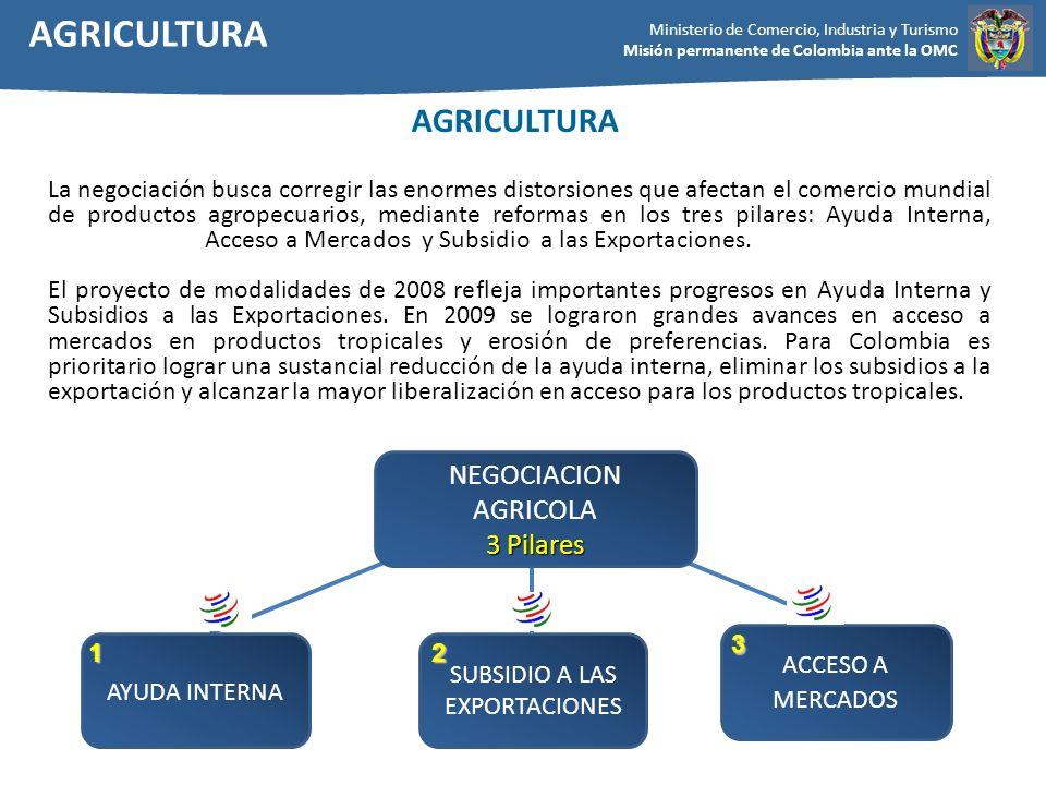Ministerio de Comercio, Industria y Turismo Misión permanente de Colombia ante la OMC La negociación busca corregir las enormes distorsiones que afect