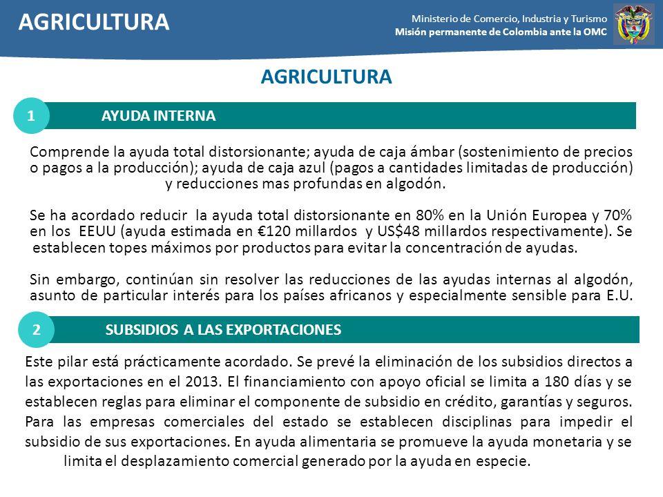Ministerio de Comercio, Industria y Turismo Misión permanente de Colombia ante la OMC Comprende la fórmula de reducción arancelaria, tratamiento para productos sensibles, simplificación arancelaria, escalamiento arancelario, salvaguardias, productos especiales, productos tropicales y alternativos, y erosión de preferencias.