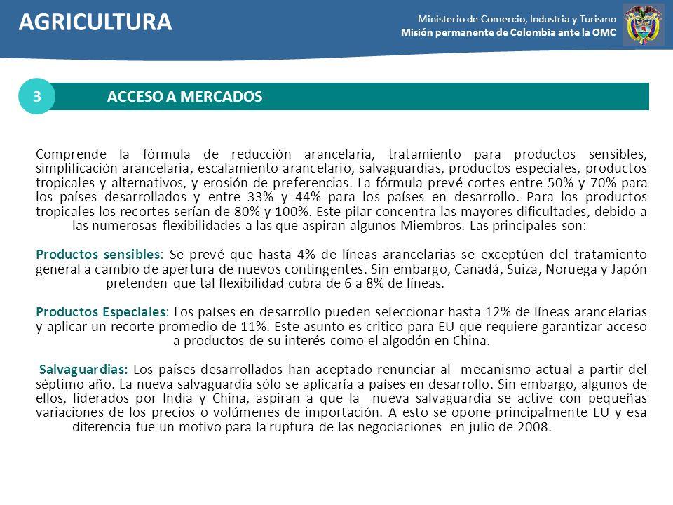Ministerio de Comercio, Industria y Turismo Misión permanente de Colombia ante la OMC Objetivos de la negociación: i) Reducir o eliminar altos aranceles consolidados y picos arancelarios, y ii) eliminar barreras no arancelarias La fórmula y las flexibilidades se encuentran estabilizadas.