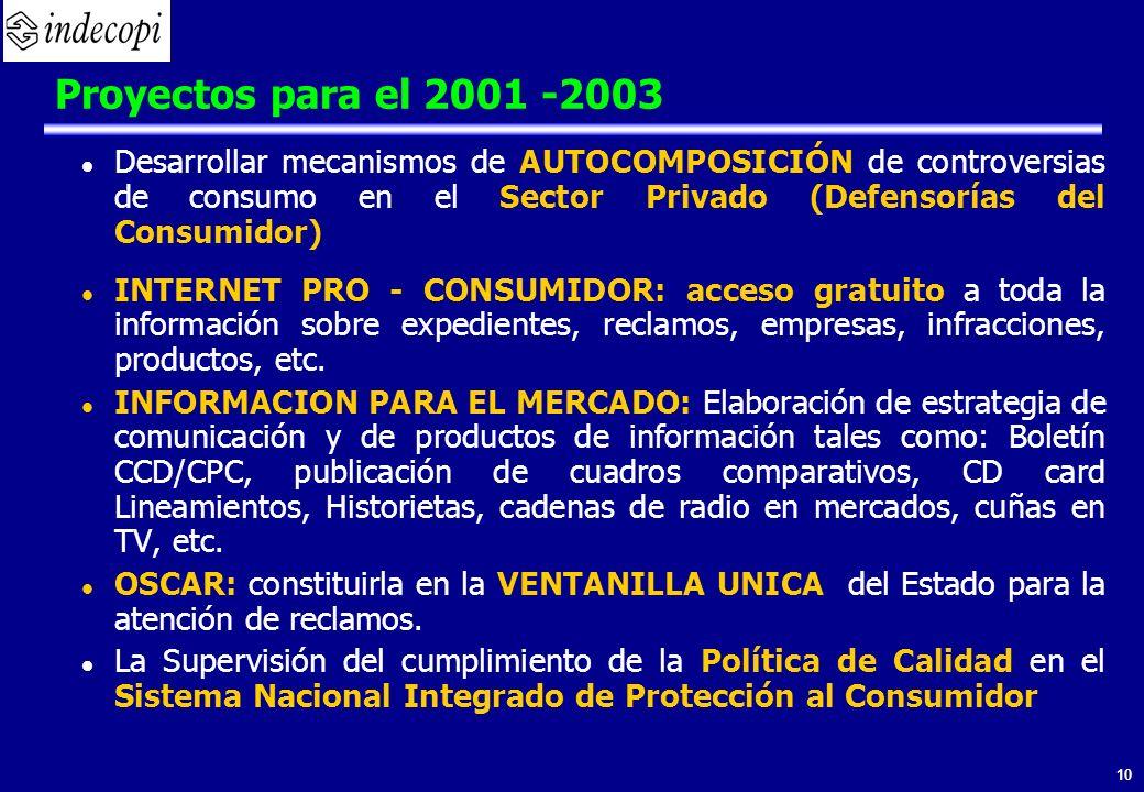 10 l Desarrollar mecanismos de AUTOCOMPOSICIÓN de controversias de consumo en el Sector Privado (Defensorías del Consumidor) l INTERNET PRO - CONSUMID