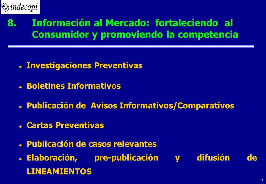 3 l Investigaciones Preventivas l Boletines Informativos l Publicación de Avisos Informativos/Comparativos l Cartas Preventivas l Publicación de casos relevantes l Elaboración, pre-publicación y difusión de LINEAMIENTOS 8.
