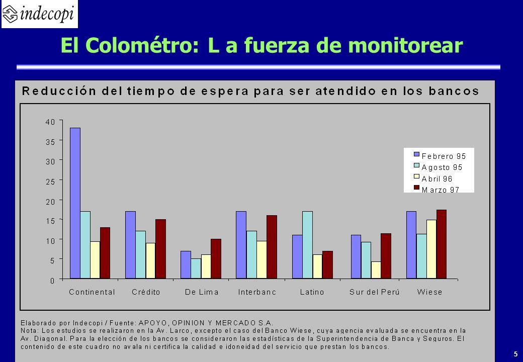 5 El Colométro: L a fuerza de monitorear