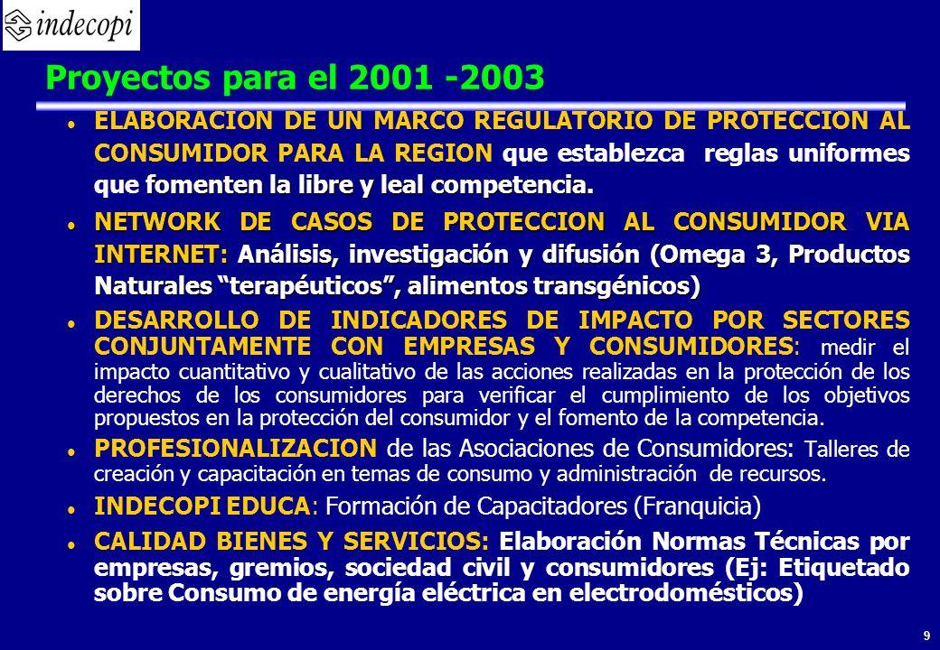 10 l Desarrollar mecanismos de AUTOCOMPOSICIÓN de controversias de consumo en el Sector Privado (Defensorías del Consumidor) l INTERNET PRO - CONSUMIDOR: acceso gratuito a toda la información sobre expedientes, reclamos, empresas, infracciones, productos, etc.