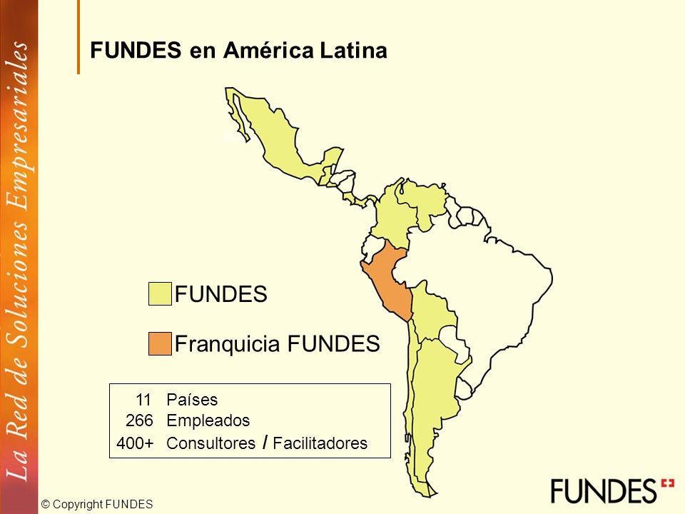 FUNDES es la institución líder en promover la creación y el desarrollo sostenible de la Pequeña y Mediana Empresa en América Latina.