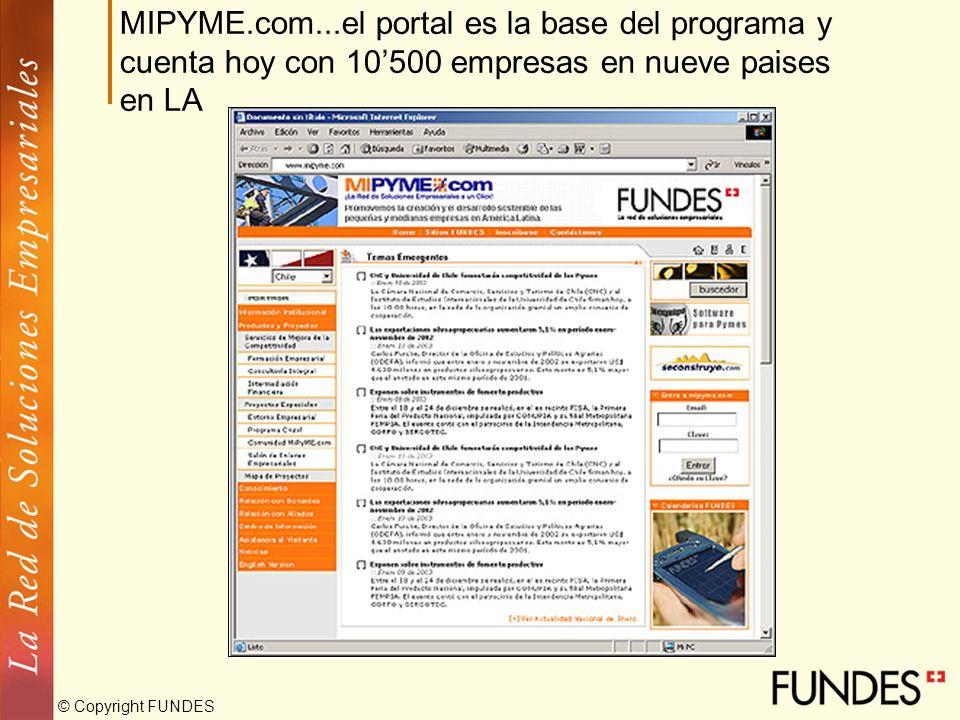 © Copyright FUNDES MIPYME.com...el portal es la base del programa y cuenta hoy con 10500 empresas en nueve paises en LA