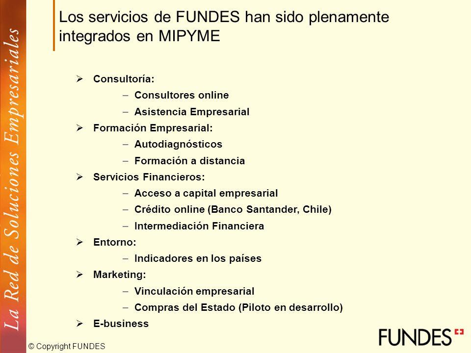 © Copyright FUNDES Los servicios de FUNDES han sido plenamente integrados en MIPYME Consultoría: –Consultores online –Asistencia Empresarial Formación