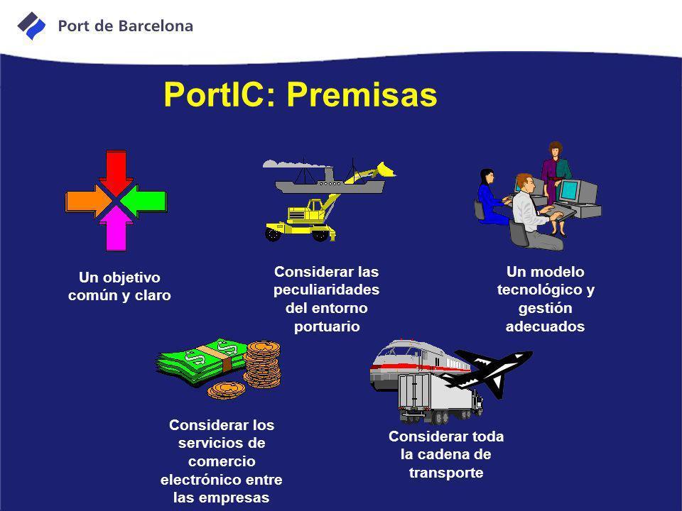 Un objetivo común y claro Considerar las peculiaridades del entorno portuario Un modelo tecnológico y gestión adecuados Considerar los servicios de co