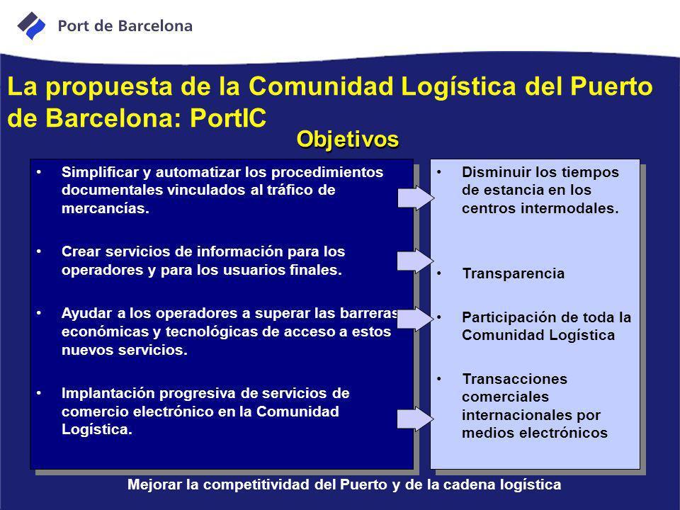 La propuesta de la Comunidad Logística del Puerto de Barcelona: PortIC Simplificar y automatizar los procedimientos documentales vinculados al tráfico