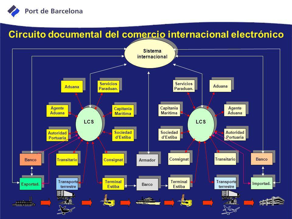LCS Aduana Agente Aduana Autoridad Portuaria Consignat. TransitarioBanco Terminal Estiba Transporte terrestre Exportad. Servicios Paraduan. Capitania