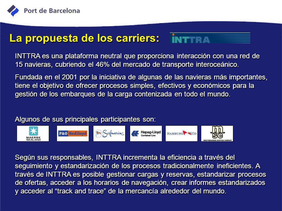 INTTRA es una plataforma neutral que proporciona interacción con una red de 15 navieras, cubriendo el 46% del mercado de transporte interoceánico. Fun