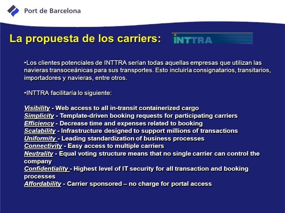 Los clientes potenciales de INTTRA serían todas aquellas empresas que utilizan las navieras transoceánicas para sus transportes. Esto incluiría consig