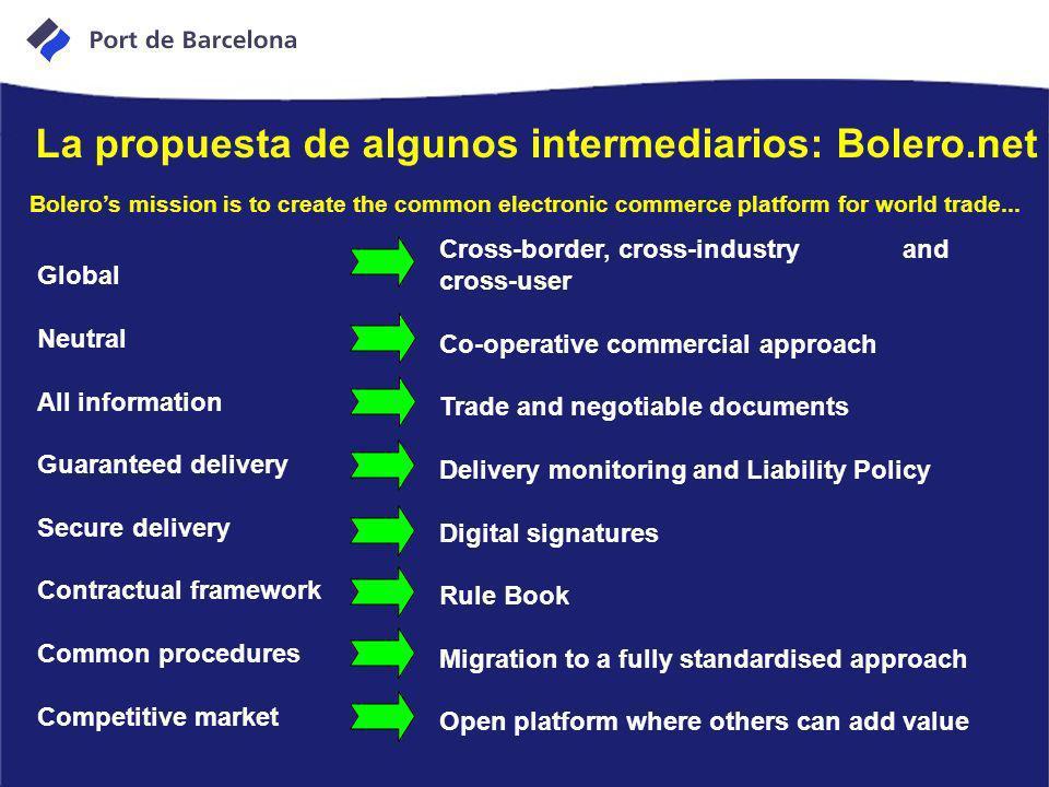 Un objetivo común y claro Considerar las peculiaridades del entorno portuario Un modelo tecnológico y gestión adecuados Considerar los servicios de comercio electrónico entre las empresas Considerar toda la cadena de transporte PortIC: Premisas