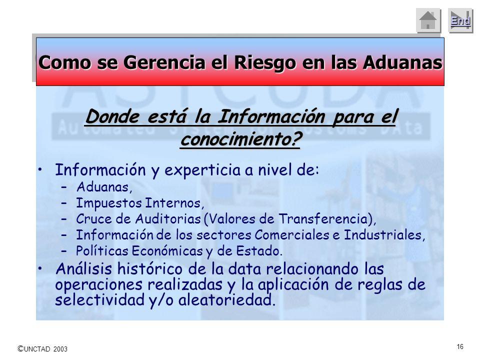 © UNCTAD 2003 15 End Las Administraciones de Aduanas deben enfocarse en aquello que representa el mayor RIESGO para el Estado y su población.Las Admin