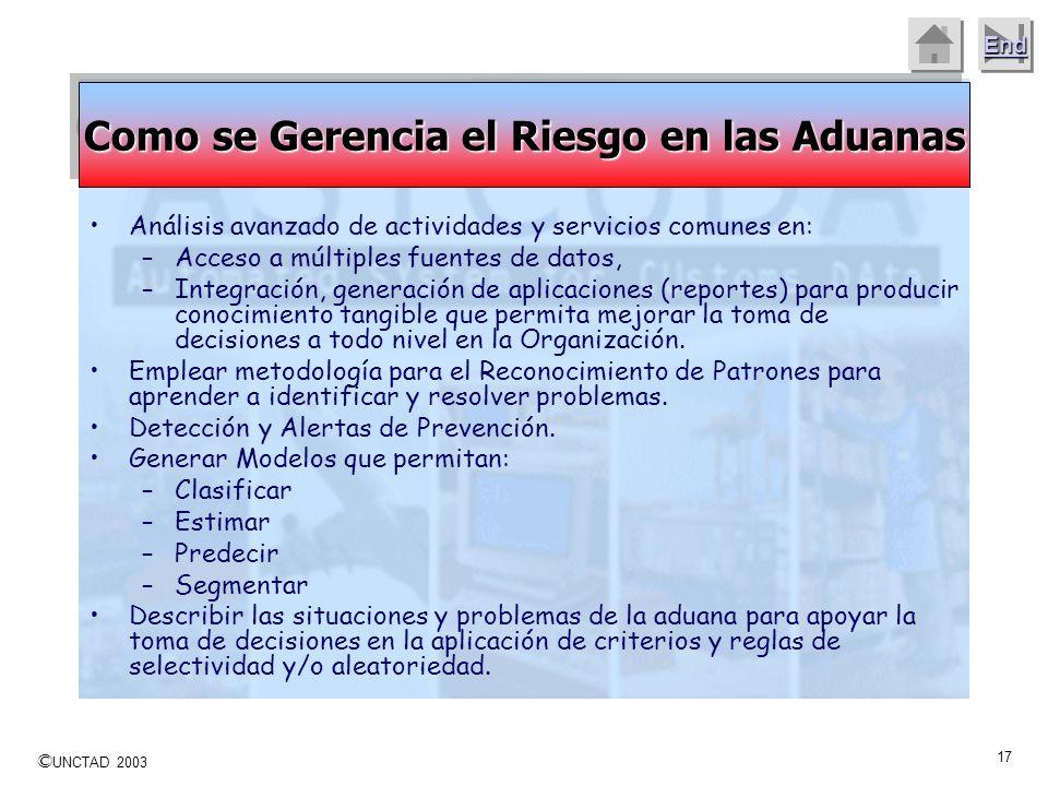 © UNCTAD 2003 16 End Donde está la Información para el conocimiento? Información y experticia a nivel de: –Aduanas, –Impuestos Internos, –Cruce de Aud