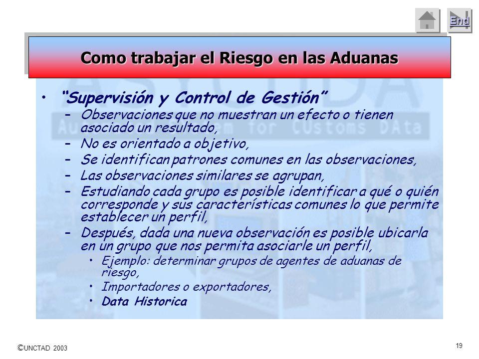 © UNCTAD 2003 18 End Aprendizaje en base a la retroalimentación de registros históricos, Manejan la complejidad del Mundo Real, Analizan Problemas Mul
