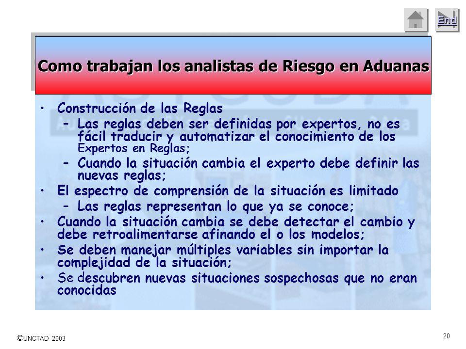 © UNCTAD 2003 19 End Supervisión y Control de Gestión –Observaciones que no muestran un efecto o tienen asociado un resultado, –No es orientado a obje