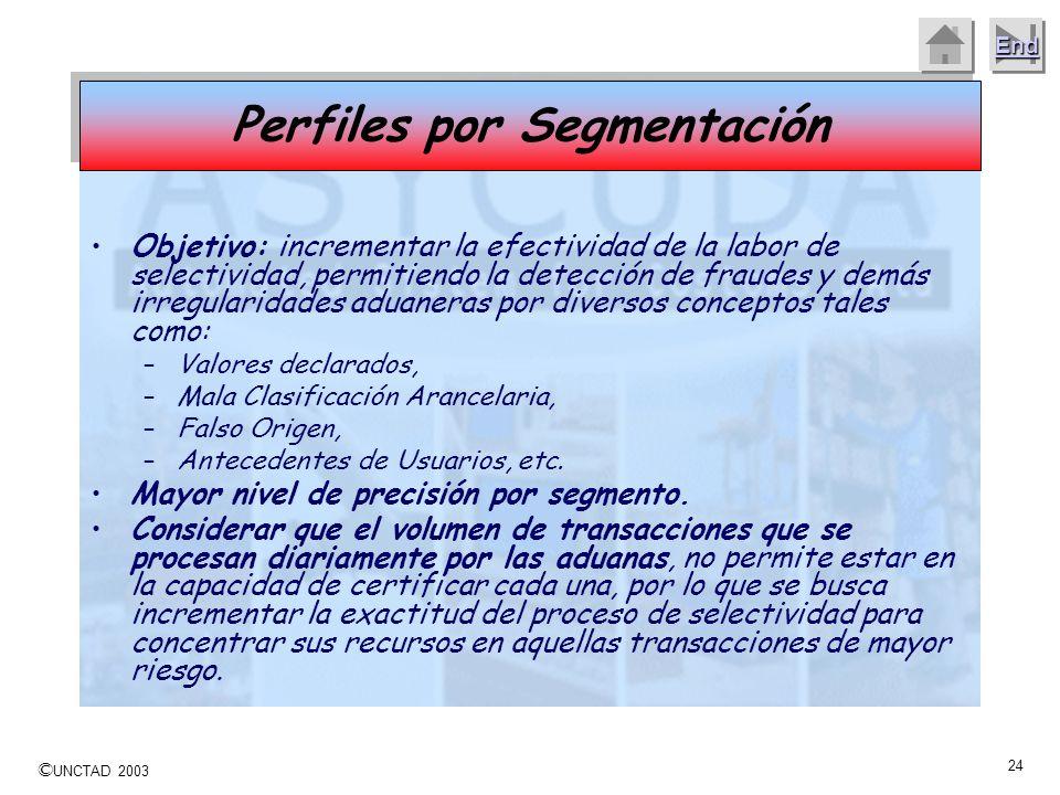 © UNCTAD 2003 23 End Segmentos Valor Origen Acuerdos Arancel ImportadorRecordsAntecedentesHistorícos Agente de Aduanas Transportista Almacen Perfiles