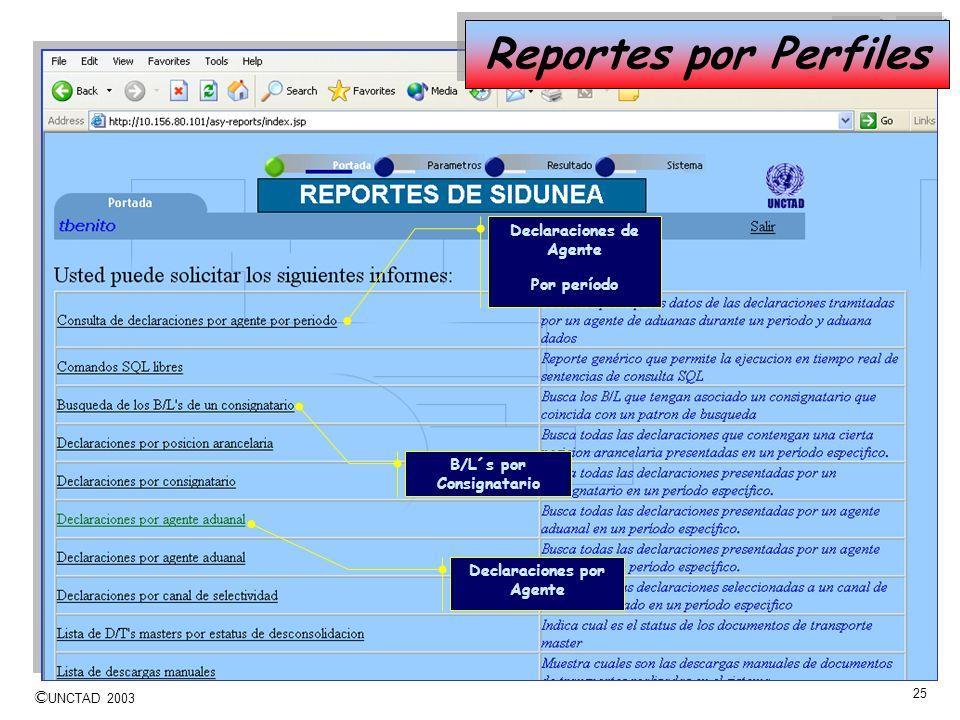 © UNCTAD 2003 24 End Objetivo: incrementar la efectividad de la labor de selectividad, permitiendo la detección de fraudes y demás irregularidades adu