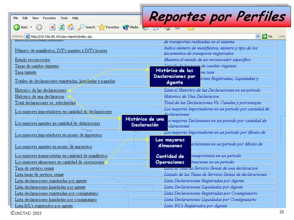 © UNCTAD 2003 25 End Declaraciones de Agente Por período B/L´s por Consignatario Declaraciones por Agente Reportes por Perfiles