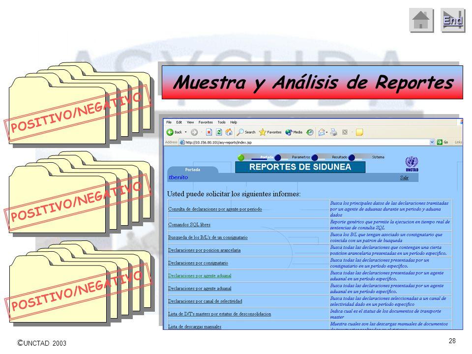 © UNCTAD 2003 27 End Lista de las Declaraciones por Capitulo Arancelario Carga de Trabajo y estado de los Inspectores Valor por partida arancelaria Li