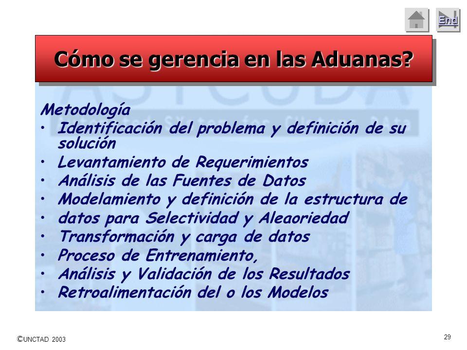 © UNCTAD 2003 28 End POSITIVO/NEGATIVO Muestra y Análisis de Reportes