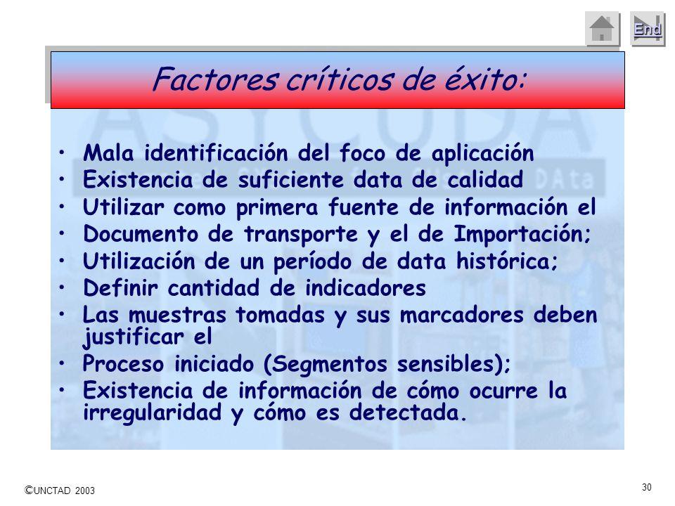 © UNCTAD 2003 29 End Metodología Identificación del problema y definición de su solución Levantamiento de Requerimientos Análisis de las Fuentes de Da