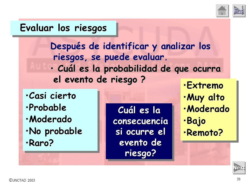 © UNCTAD 2003 38 End Niveles de Planificación del Servicio Aduanero A nivel estratégicoA nivel estratégico –Poder sintetizar la historia contenida en