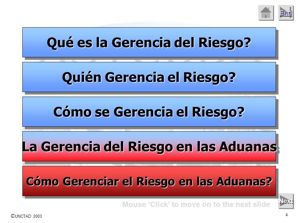 © UNCTAD 2003 3 End Sobre… La Gerencia del Riesgo en los Servicios de Aduanas La Gerencia del Riesgo en los Servicios de Aduanas