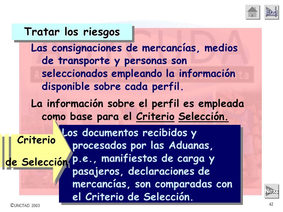 © UNCTAD 2003 41 End Next Tratamiento de los riesgos Selecciones empleadas Desarrollo de los Desarrollo de los Perfiles de Riesgos Examen Físico Audit