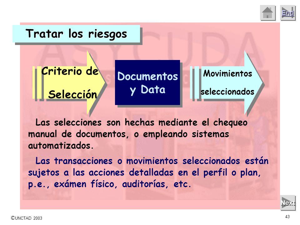 © UNCTAD 2003 42 End Next Tratar los riesgos Las consignaciones de mercancías, medios de transporte y personas son seleccionados empleando la informac