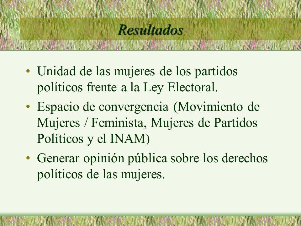 Resultados Unidad de las mujeres de los partidos políticos frente a la Ley Electoral. Espacio de convergencia (Movimiento de Mujeres / Feminista, Muje