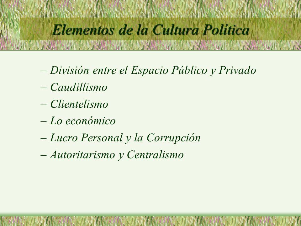 Elementos de la Cultura Política –División entre el Espacio Público y Privado –Caudillismo –Clientelismo –Lo económico –Lucro Personal y la Corrupción