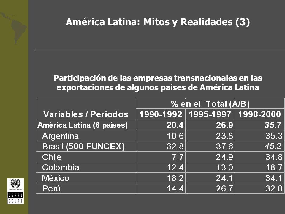 América Latina: Mitos y Realidades (3) Participación de las empresas transnacionales en las exportaciones de algunos países de América Latina