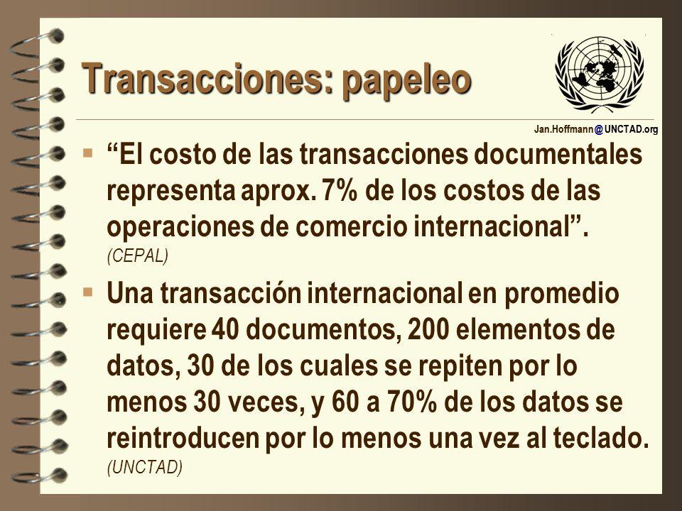 Jan.Hoffmann @ UNCTAD.org Transacciones: papeleo El costo de las transacciones documentales representa aprox. 7% de los costos de las operaciones de c