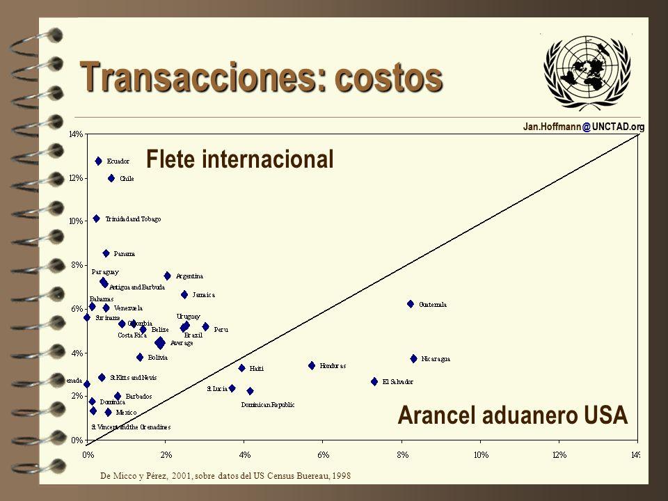 Jan.Hoffmann @ UNCTAD.org Transacciones: costos Flete internacional Arancel aduanero USA De Micco y Pérez, 2001, sobre datos del US Census Buereau, 19