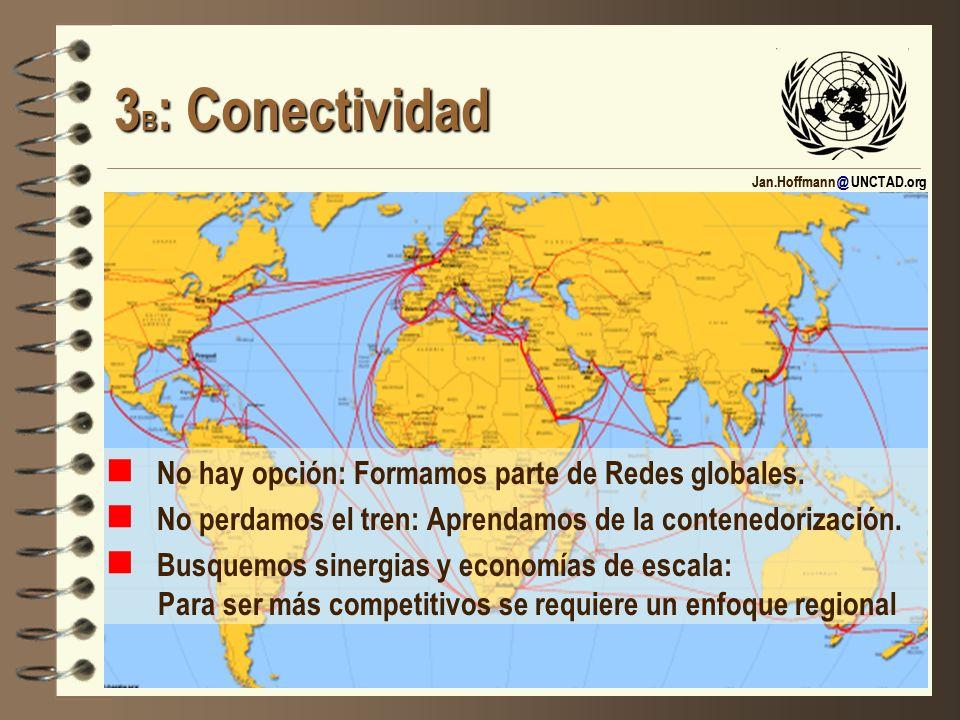 Jan.Hoffmann @ UNCTAD.org 3 B : Conectividad No hay opción: Formamos parte de Redes globales. No perdamos el tren: Aprendamos de la contenedorización.