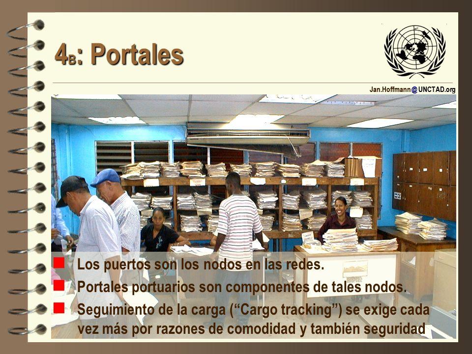 Jan.Hoffmann @ UNCTAD.org 4 B : Portales 4 B : Portales Los puertos son los nodos en las redes. Portales portuarios son componentes de tales nodos. Se