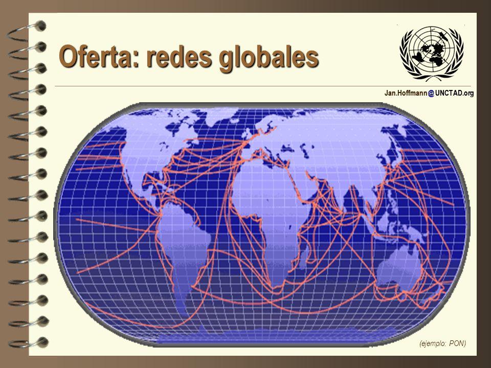Jan.Hoffmann @ UNCTAD.org Oferta: redes globales (ejemplo: PON)
